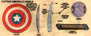 captain america shield spec